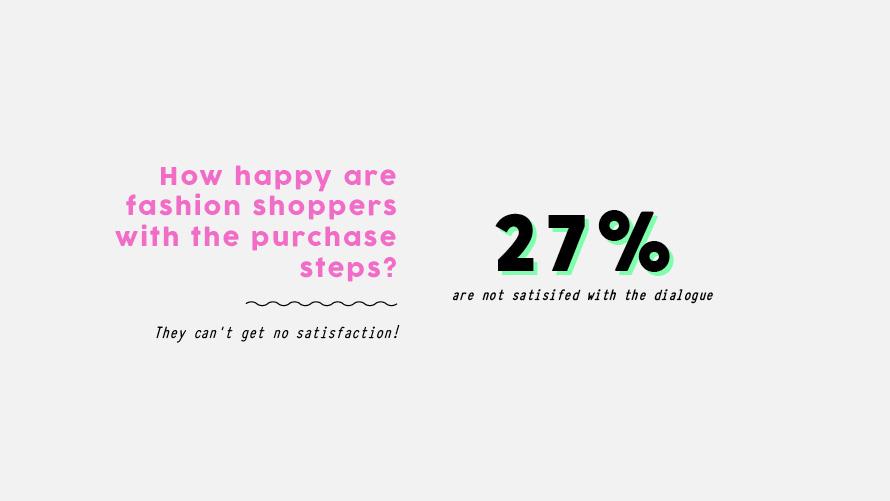 Insight - 27% der Befragten sind unzufrieden mit dem Dialog beim Kaufprozess