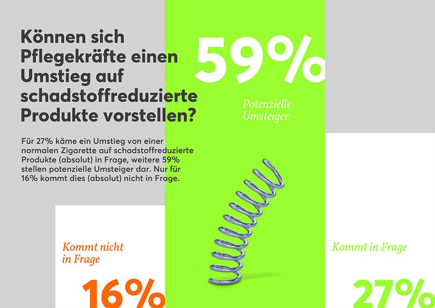 Umstieg auf schadstoffreduzierte Produkte